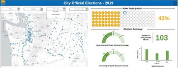 Election dashboard screenshot